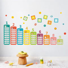 Times Tables Kids Mural
