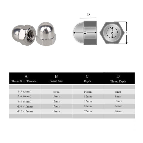 Metric Hexagon Headed Steel Dome Nuts<br>Menu Options