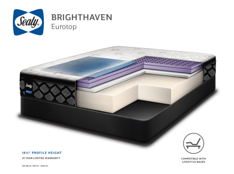 Brighthaven - Eurotop