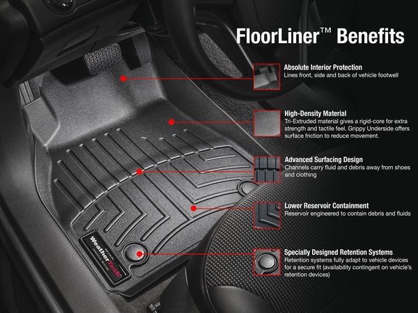 For 2016 2018 Toyota Fortuner Weathertech Floor Liners