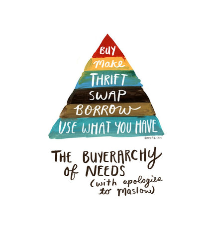 "Image courtesy of Sarah Lazarovic titled the ""Buyerarchy of Needs"", which is a play on Maslow's hierarchy of needs and is a graphic representation of conscious consumerism."