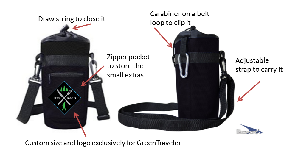 Insulated carrying case features. Custom sized for the GreenTraveler by Blue Wave Lifestyles