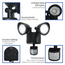 eTopLighting [2-Pack] Dual-Head Motion Activated Solar Security Light, APL1366, Black