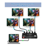CDD HDMI Splitter, 1 Input / 4 Outputs, 3D, 4K x 2K@60Hz, HDCP 2.2, V2.0 with EDID Control - 21st Century Entertainment Inc.