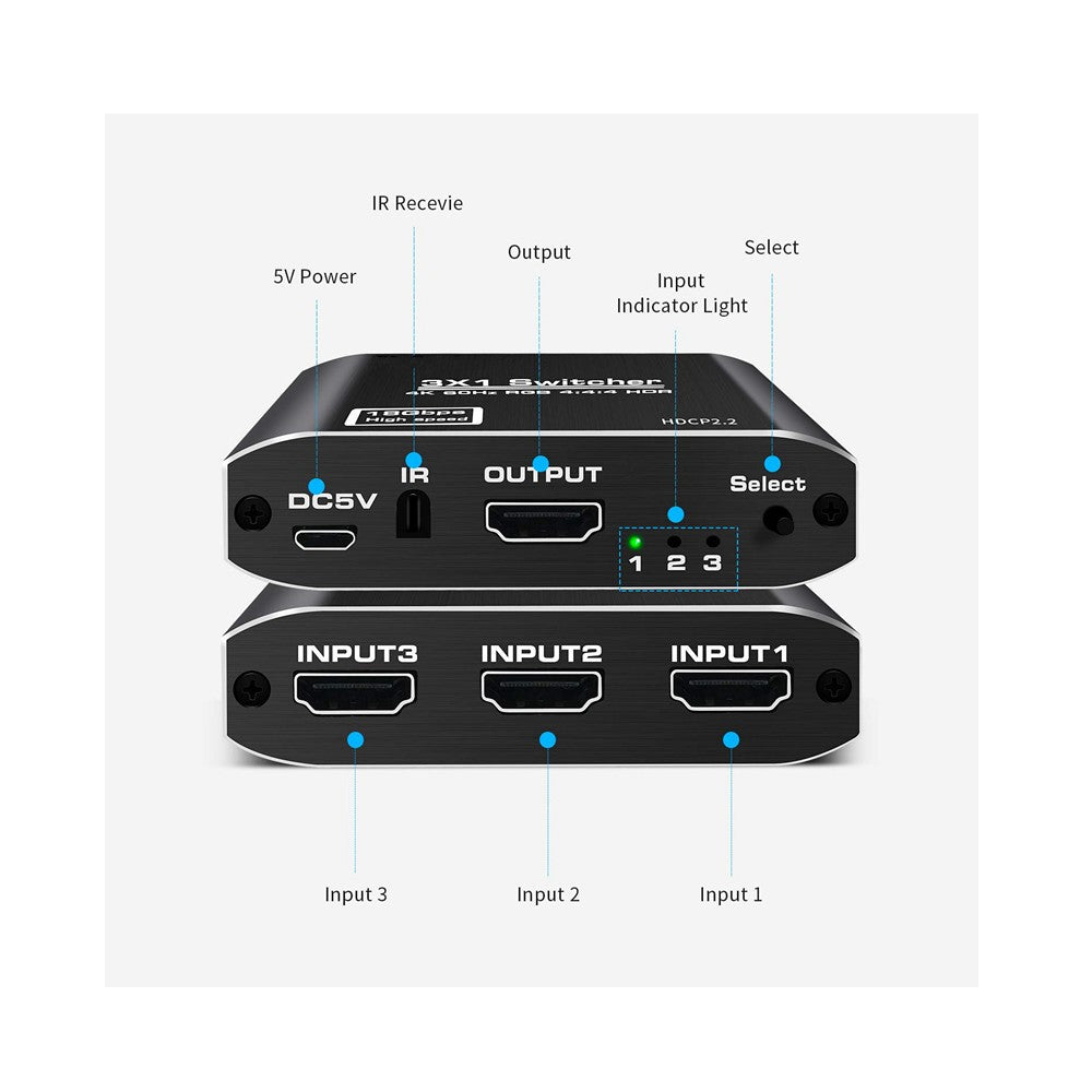 CDD HDMI Switch 3 Input / 1 Output, 3D, 4K x 2K@60Hz, HDCP2.2, 3D, 2.0V With  Remote Control - 21st Century Entertainment Inc.
