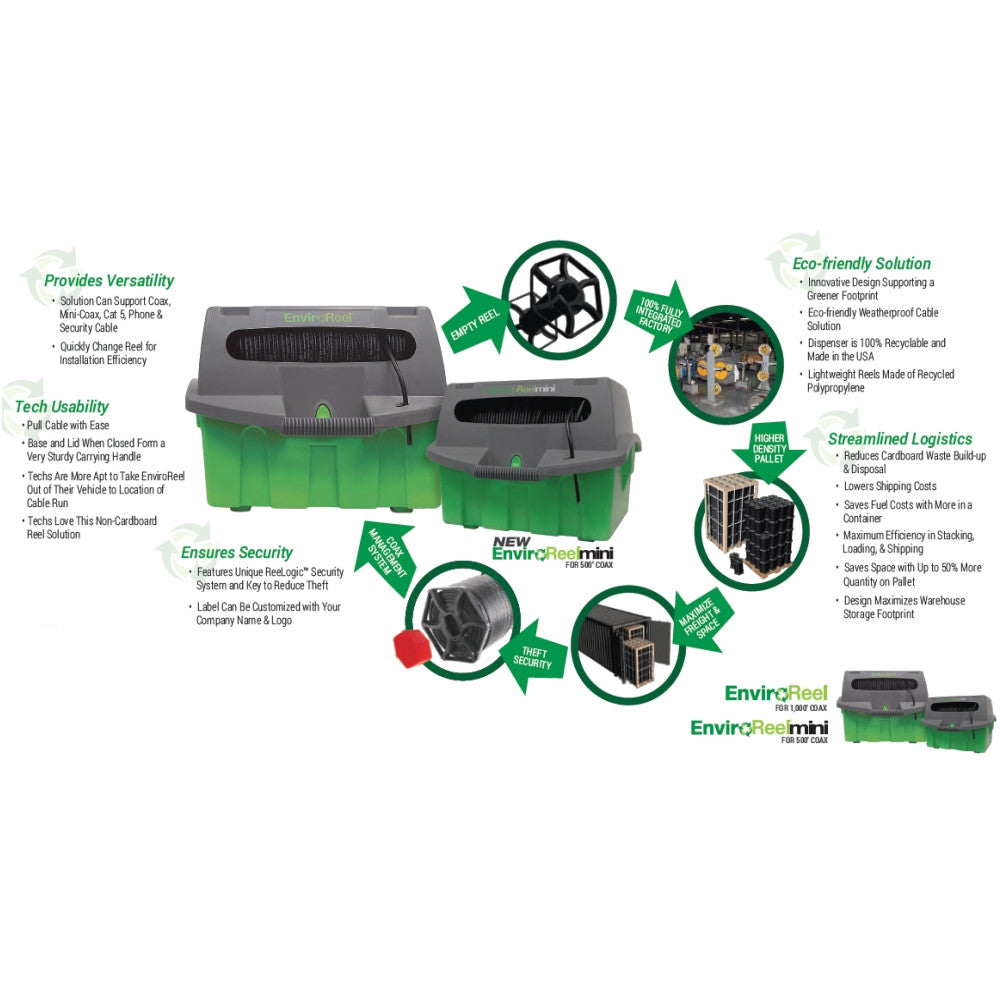 Perfect Vision Enviro Reel Dispenser, Free When you Purchase 6 Spools of Cable. - 21st Century Entertainment Inc.