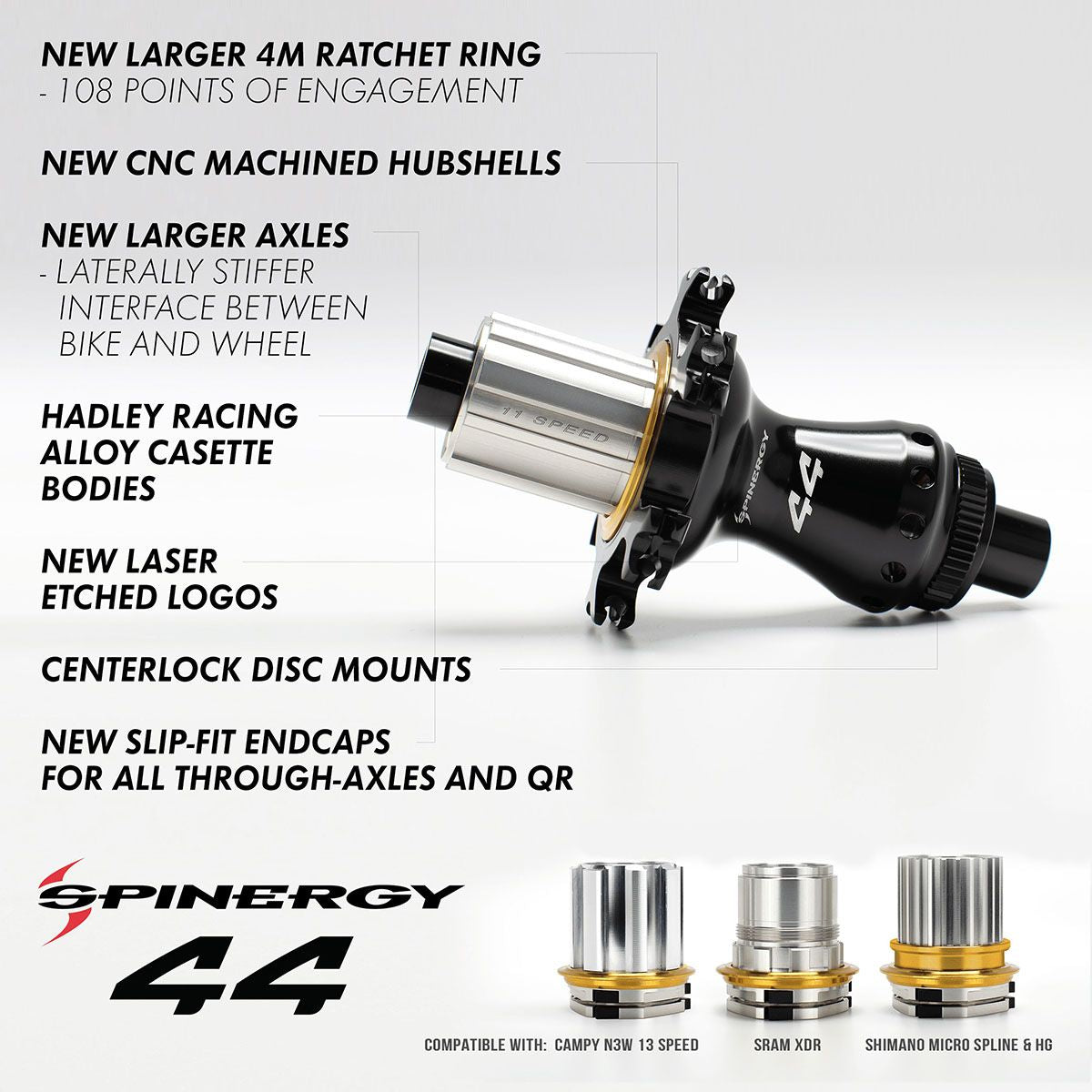 Spinergy Improved 44 Hub 2021