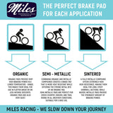 Miles Racing - Disc Pads Sintered - SRAM Red 22, HDR, CX1, Level Ultimate, Level TLM, Force 22, Rival 22, S-700
