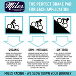 Miles Racing - Disc Pads Semi Metallic - Hope M4, E4, DH4 w/spring (4pcs)