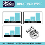 Miles Racing - Disc Brake Pads - Semi Metallic - SRAM Red 22