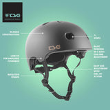 TSG - Meta Helmet (Kids & Youth)