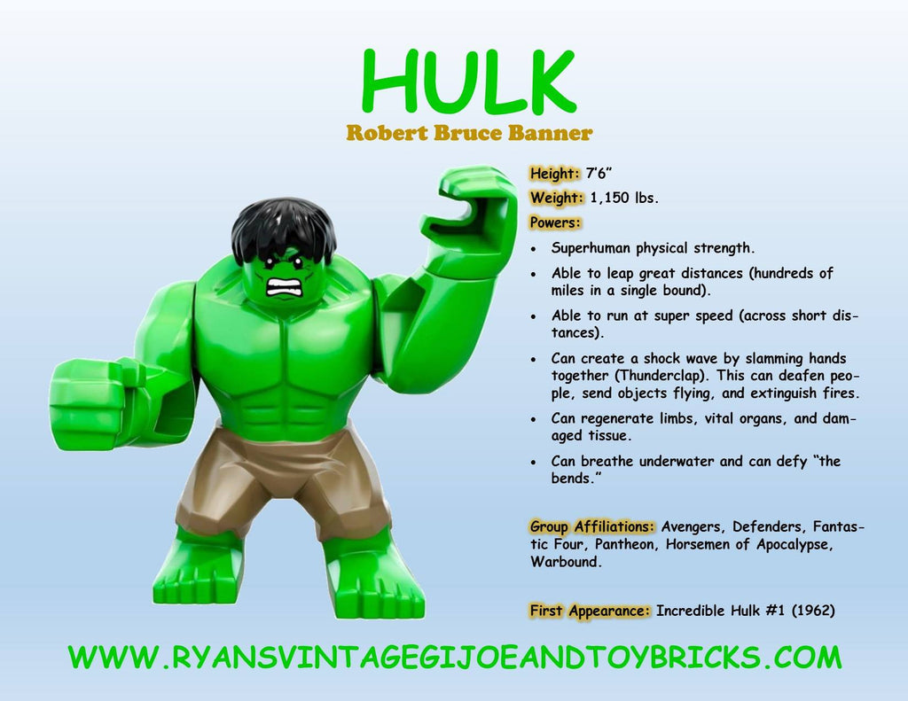 Super Hero Facts: Hulk