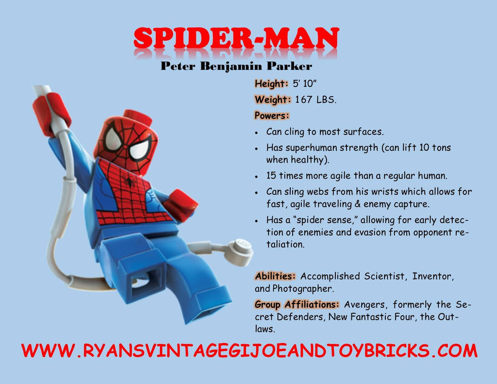 Super Hero Facts: Spider-Man