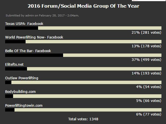 BOTB wins Powerlifting Watch's 2017 Best Forum/Social Media Group of the Year