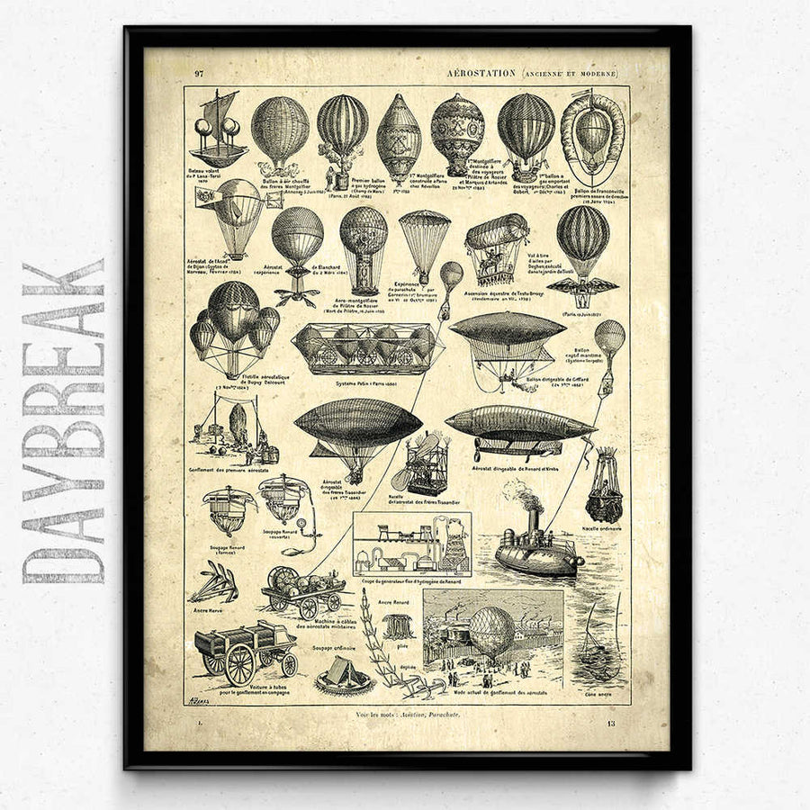 Shop for Airships Balloons Vintage Print 2 (VP1005) - Orion Wells