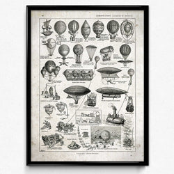 Airships Balloons Vintage Print 2 (VP1005) - Orion Wells