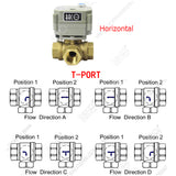 A20: 3 Way Brass Valve Body for Motorized Ball Valve (Please buy A20 actuator Do not sell separately)