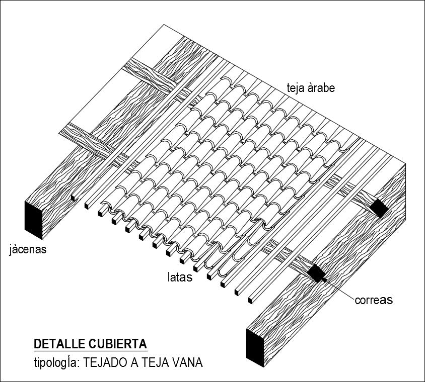 Roof Covering Detail – CAD Design