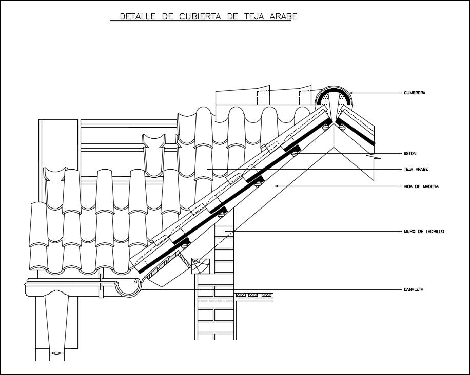 Roof Covering Detail download file, This Roof Design Draw in autocad format. Roof Covering Detail DWG File, Roof Covering Detail Download file.