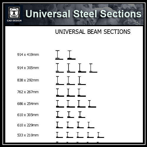Free CAD Details-Universal Steel Sections 1