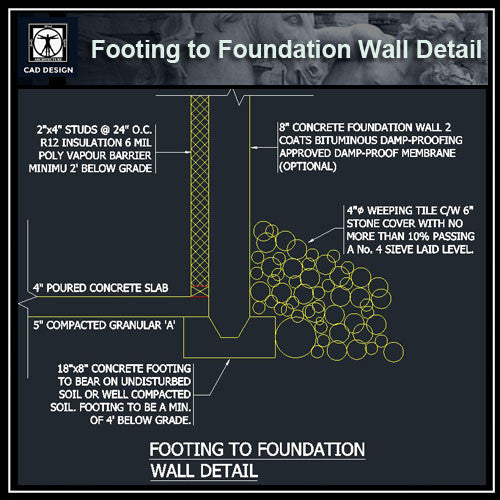 Free CAD Details-Footing to Foundation Wall Detail - CAD Design | Download CAD Drawings | AutoCAD Blocks | AutoCAD Symbols | CAD Drawings | Architecture Details│Landscape Details | See more about AutoCAD, Cad Drawing and Architecture Details