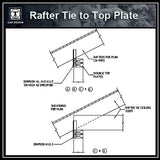 Free CAD Details-Rafter Tie to Top Plate - CAD Design | Download CAD Drawings | AutoCAD Blocks | AutoCAD Symbols | CAD Drawings | Architecture Details│Landscape Details | See more about AutoCAD, Cad Drawing and Architecture Details