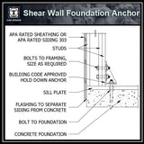Free CAD Details-Shear Wall Foundation Anchor - CAD Design | Download CAD Drawings | AutoCAD Blocks | AutoCAD Symbols | CAD Drawings | Architecture Details│Landscape Details | See more about AutoCAD, Cad Drawing and Architecture Details