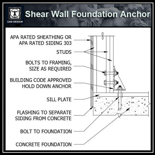 Free Cad Details Shear Wall Foundation Anchor Cad Design