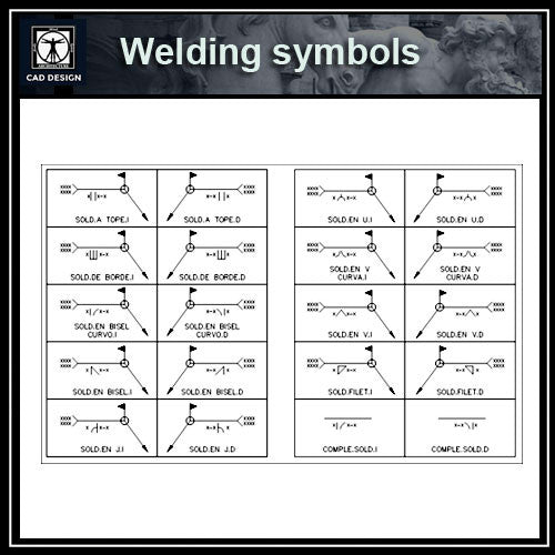 Free Welding Symbol Blocks