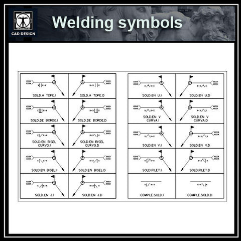 Welding Symbol Blocks