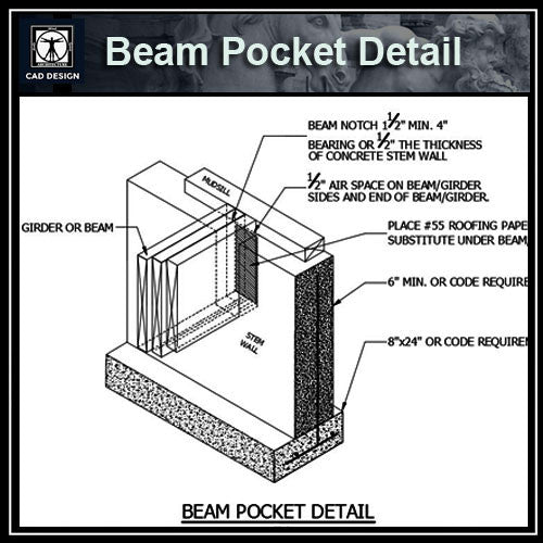 Free CAD Details-Beam Pocket Detail (Iso) - CAD Design | Download CAD Drawings | AutoCAD Blocks | AutoCAD Symbols | CAD Drawings | Architecture Details│Landscape Details | See more about AutoCAD, Cad Drawing and Architecture Details