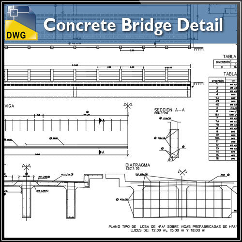 Concrete Bridge Detail - CAD Design | Download CAD Drawings | AutoCAD Blocks | AutoCAD Symbols | CAD Drawings | Architecture Details│Landscape Details | See more about AutoCAD, Cad Drawing and Architecture Details