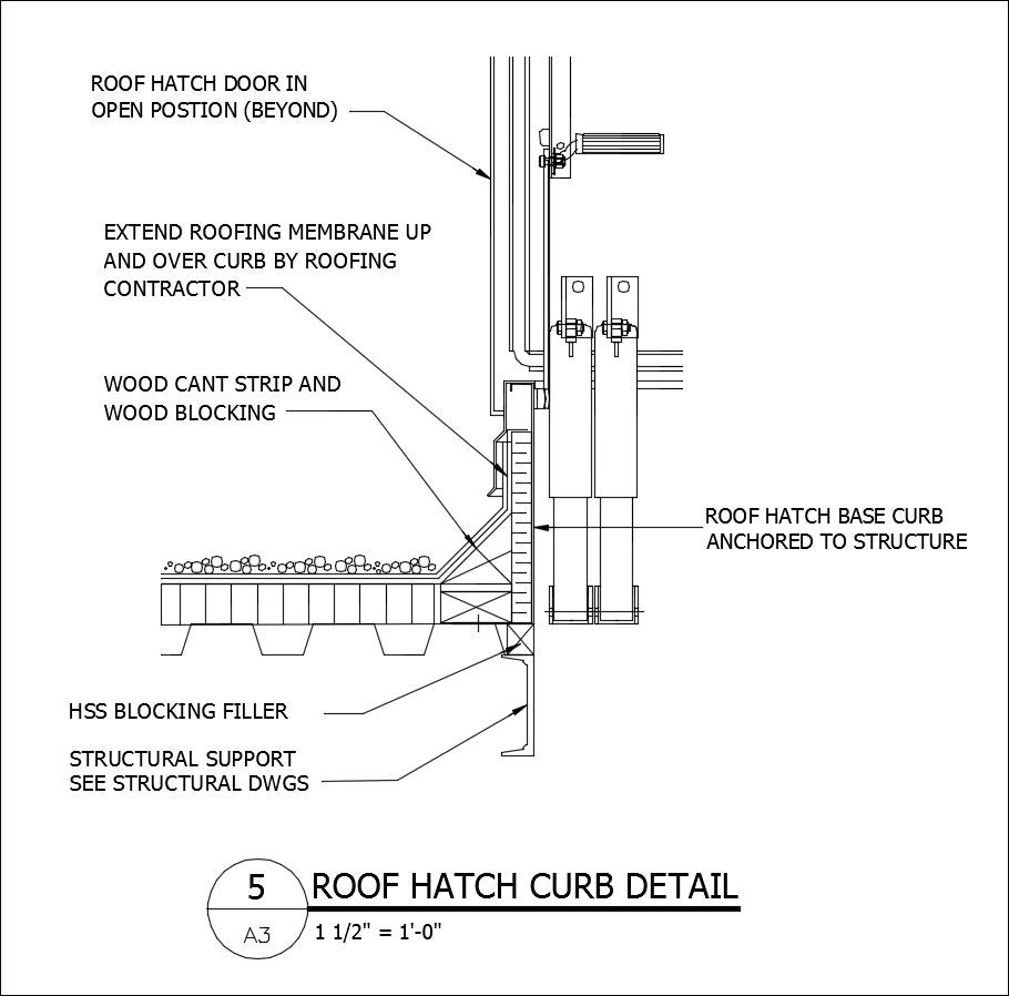 Free CAD Details-Roof Hatch Curb Detail