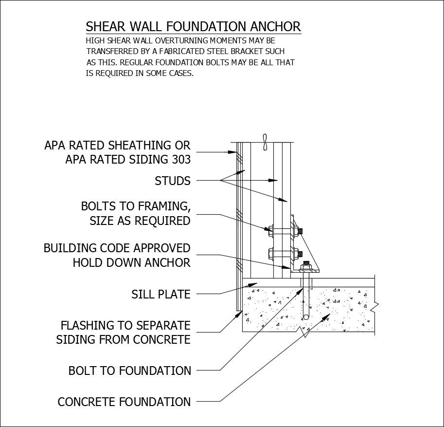 Free CAD Details-Shear Wall Foundation Anchor – CAD Design