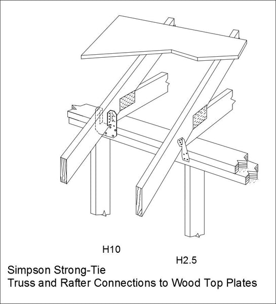 Free CAD Details-Truss & Rafter Connections (Iso) – CAD