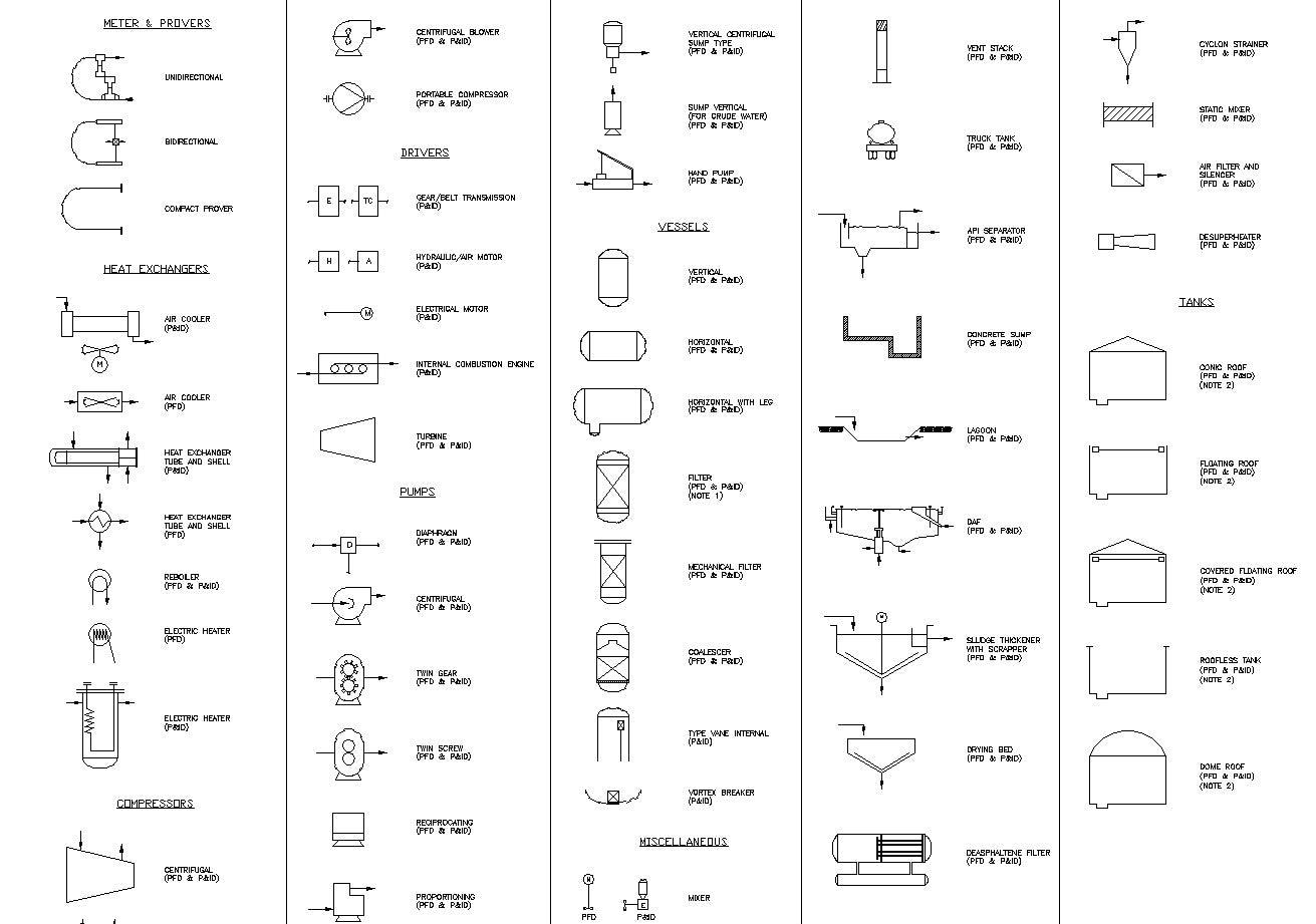 Plumbing Symbols Piping Layout Meaning Free Electric And Cad Design Blocks