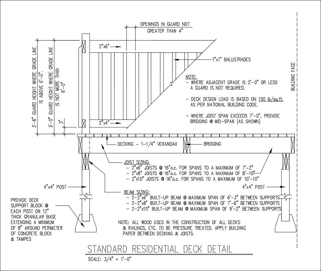 Construction Drawings And Details For Interiors Www