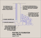 Free CAD Details-Footing to Foundation Wall Detail