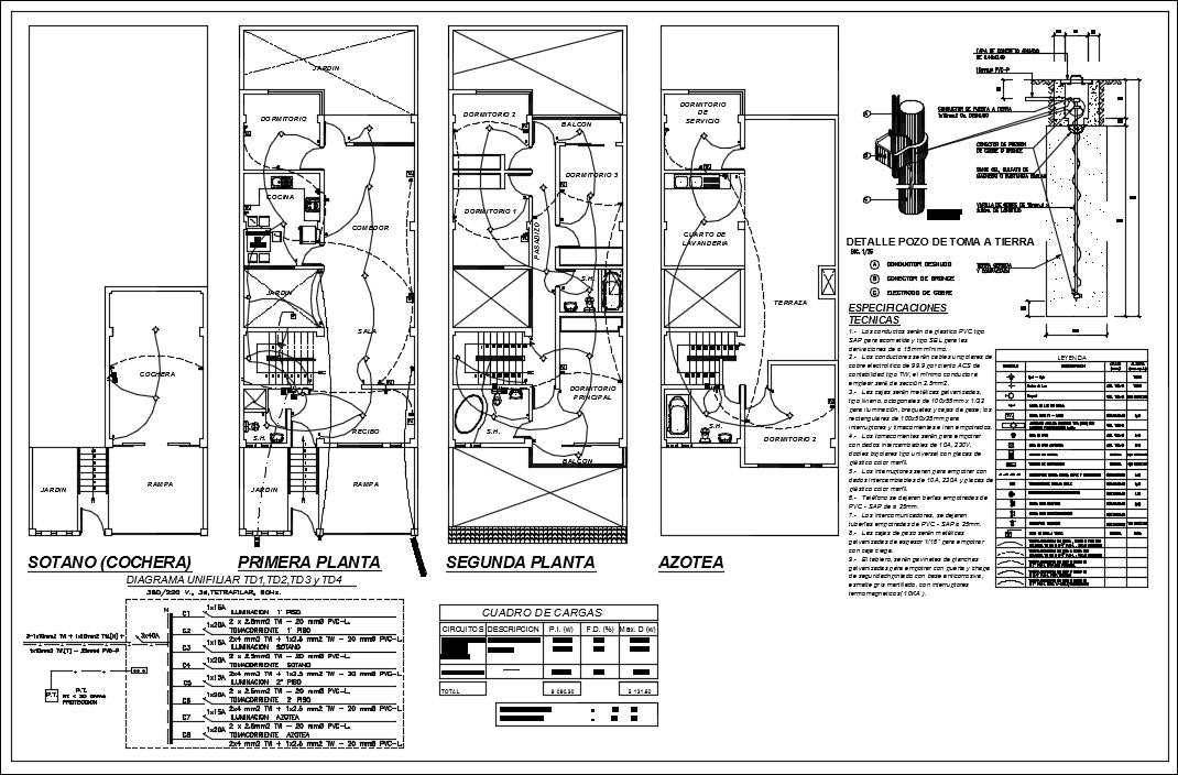 electrical detail of house in autocad dwg files  u2013 cad