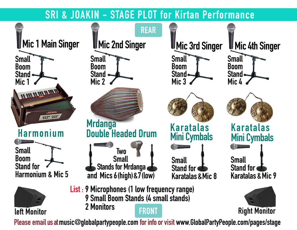 SRI & JOAKIN - STAGE PLOT FOR KIRTAN