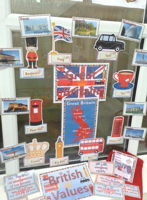 Let's Learn About Great Britain - Display