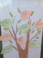 Achievement Tree