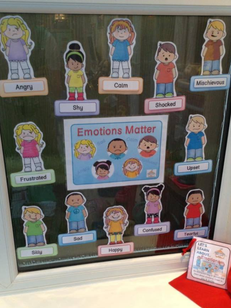 Emotions - Display