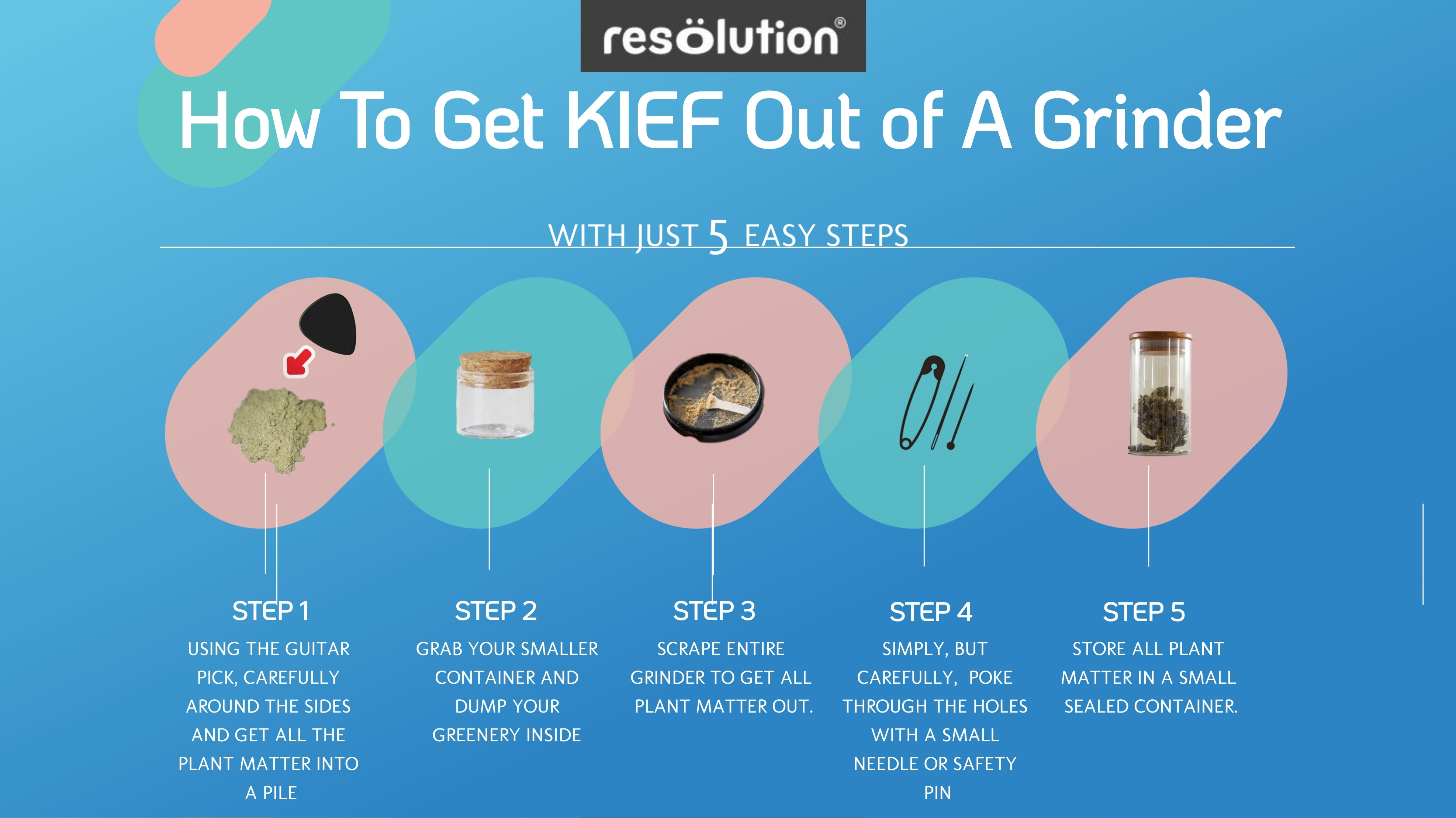 how to get kief out of a grinder