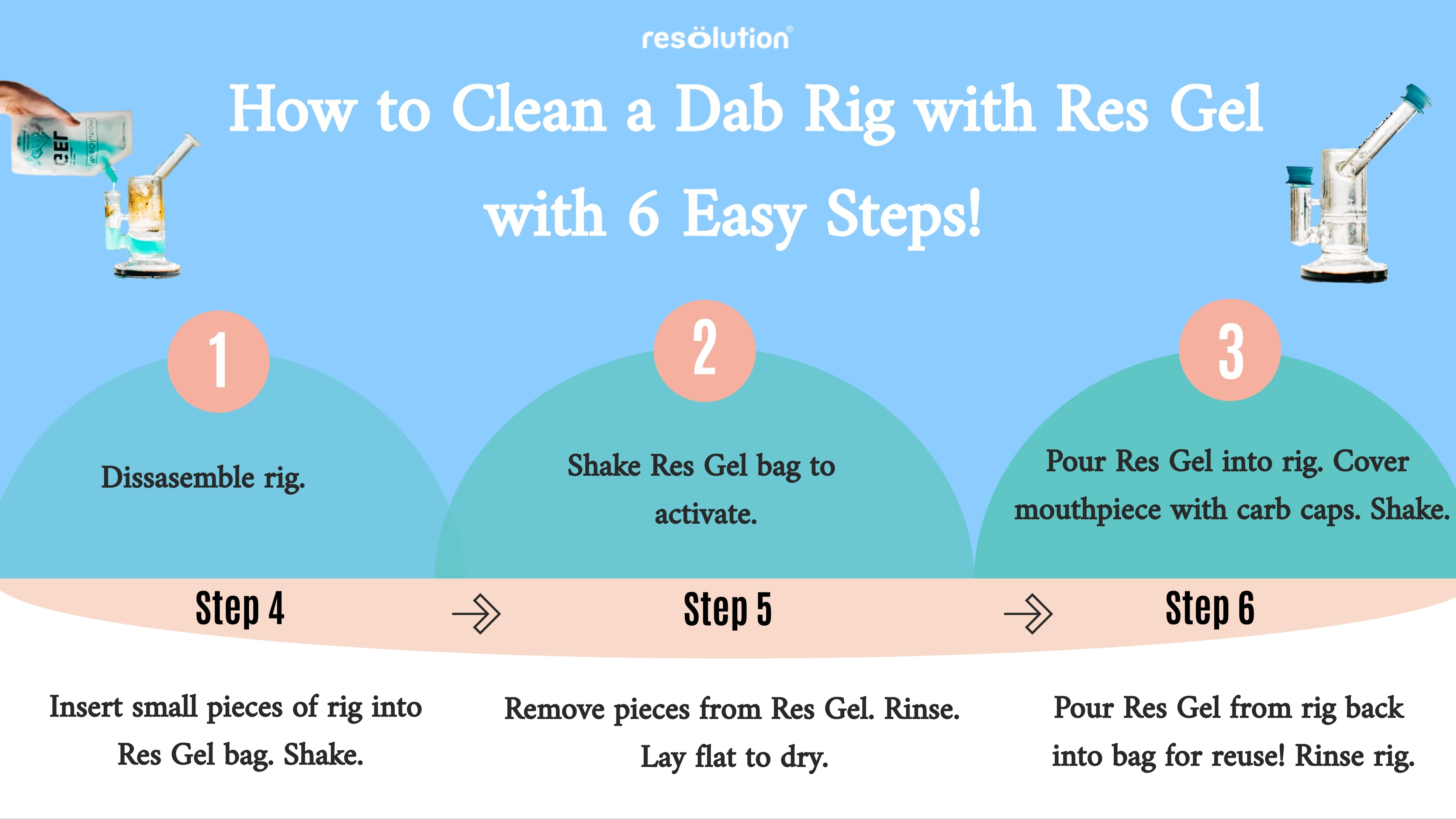 how to clean a dab rig with res gel