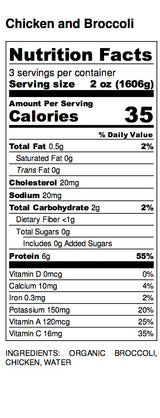 Chewies Chicken and Broccoli Nutrition Label