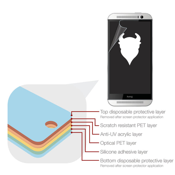 HTC One 2014 (M8) Screen Protector (Matte, Anti-Glare) | Magicscreen