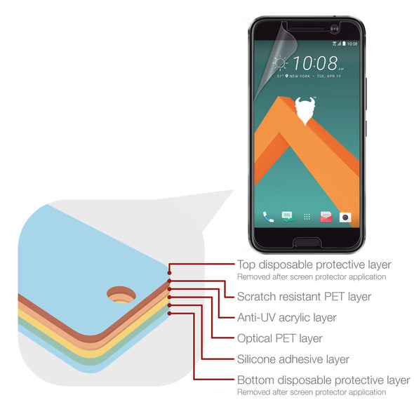 HTC 10 Screen Protector (Clear) | Magicscreen