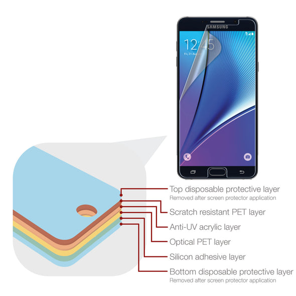 Samsung Galaxy Note 5 Screen Protector (Clear) | Magicscreen
