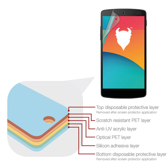 Google Nexus 5 Screen Protector (Clear) | Magicscreen